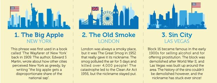 City nicknames London, New York Singapore