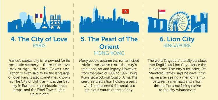 City nicknames Venice, Hong Kong, Singapore