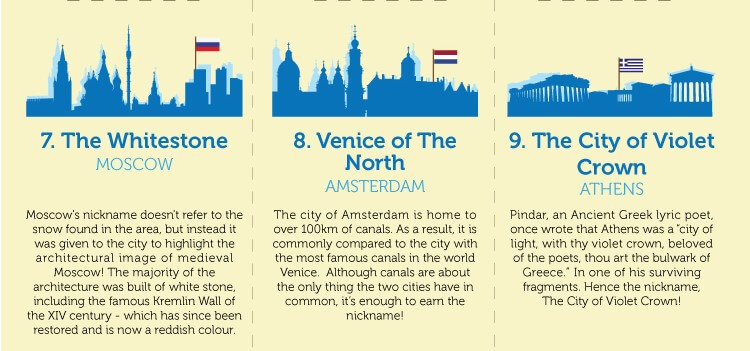 City nicknames Moscow, Amsterdam, Athens
