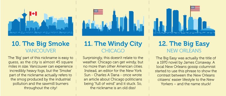 City nicknames Chicago, Beijing, San Francisco