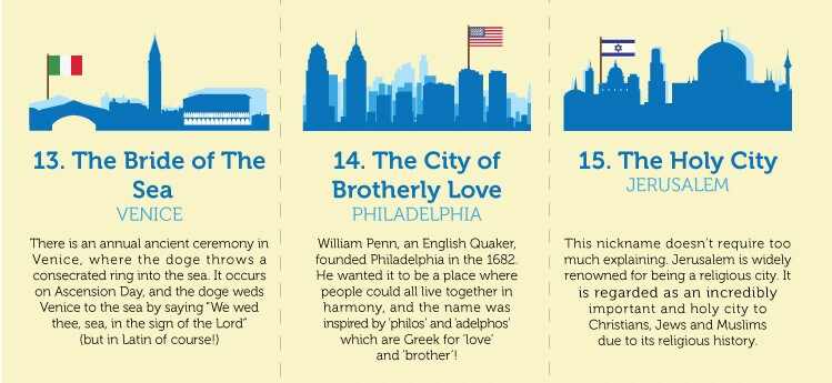 City nicknames Philadelphia