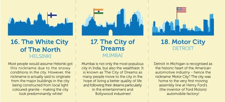 City nicknames Mumbai