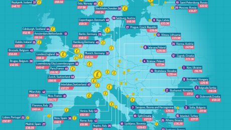 Infographic of the cheapest cities in Europe