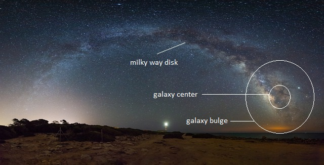 View of the milky way crossing the sky