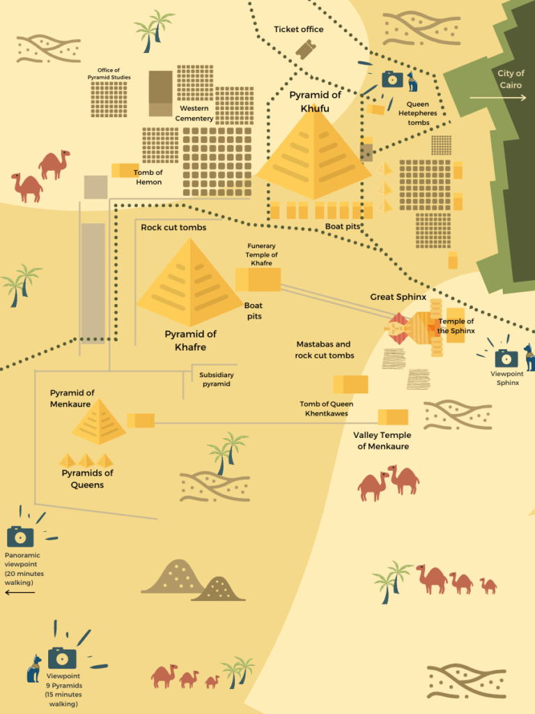 Map of the Giza Pyramids Complex