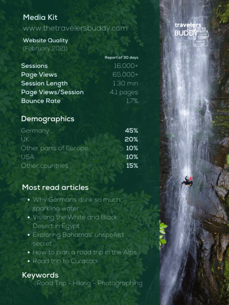 Statatistics Media Kit Travel Blog - Juan Martinez